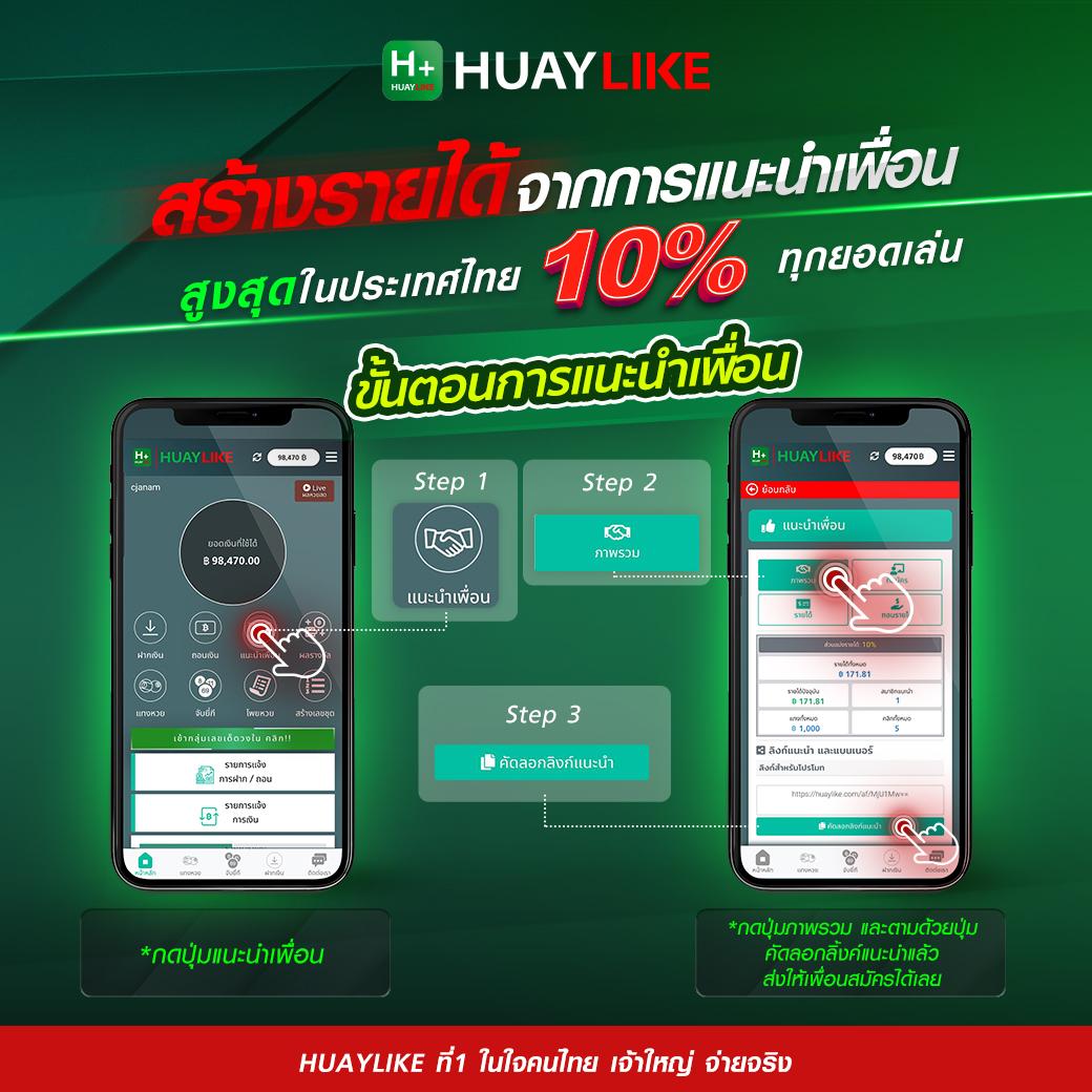 การสร้างรายได้จากการแนะนำเพื่อน ที่สูงที่สุดในไทยของทุกยอดการเล่น 10% พร้อมวิธีตรวจผลรางวัลย้อนหลัง